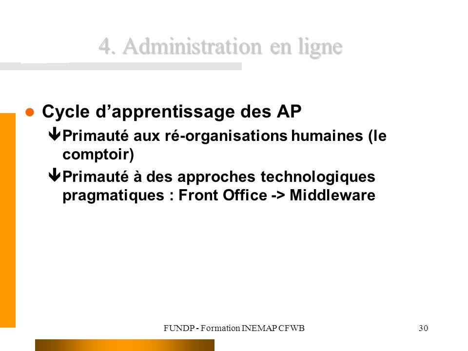FUNDP - Formation INEMAP CFWB30 4. Administration en ligne Cycle dapprentissage des AP êPrimauté aux ré-organisations humaines (le comptoir) êPrimauté