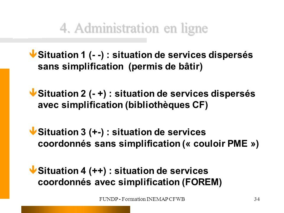 FUNDP - Formation INEMAP CFWB34 4. Administration en ligne êSituation 1 (- -) : situation de services dispersés sans simplification (permis de bâtir)