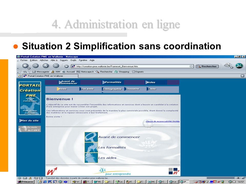FUNDP - Formation INEMAP CFWB36 4. Administration en ligne Situation 2 Simplification sans coordination