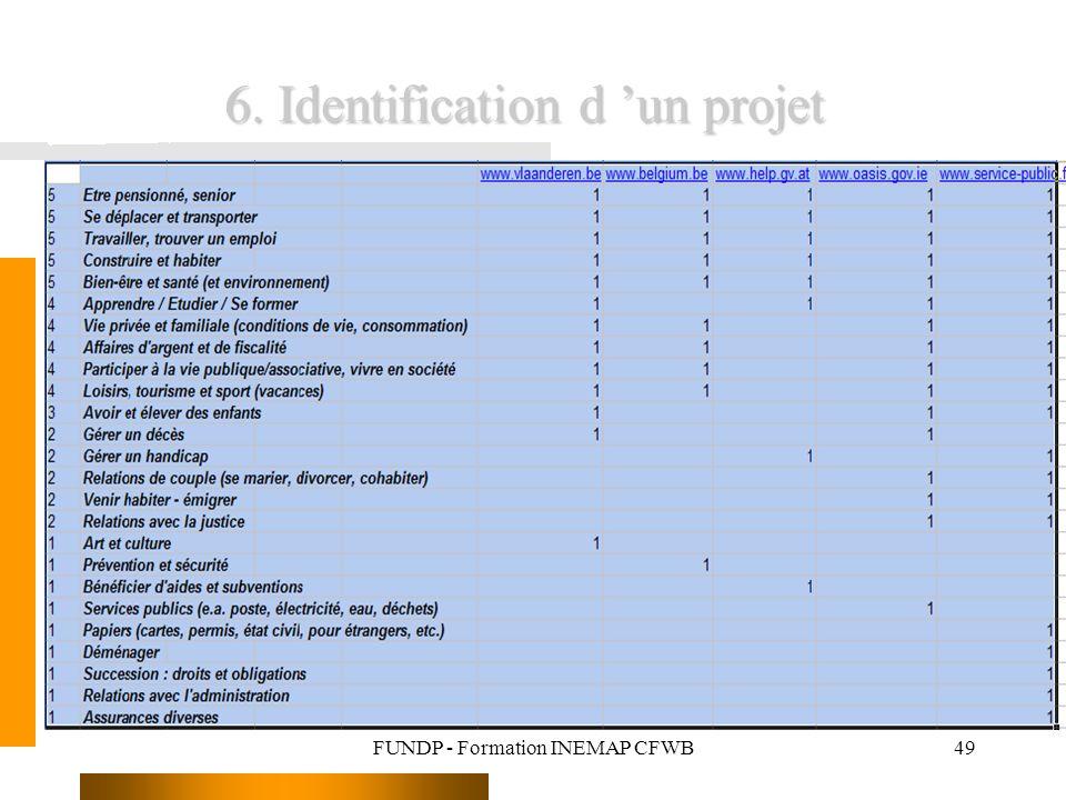 FUNDP - Formation INEMAP CFWB49 6. Identification d un projet