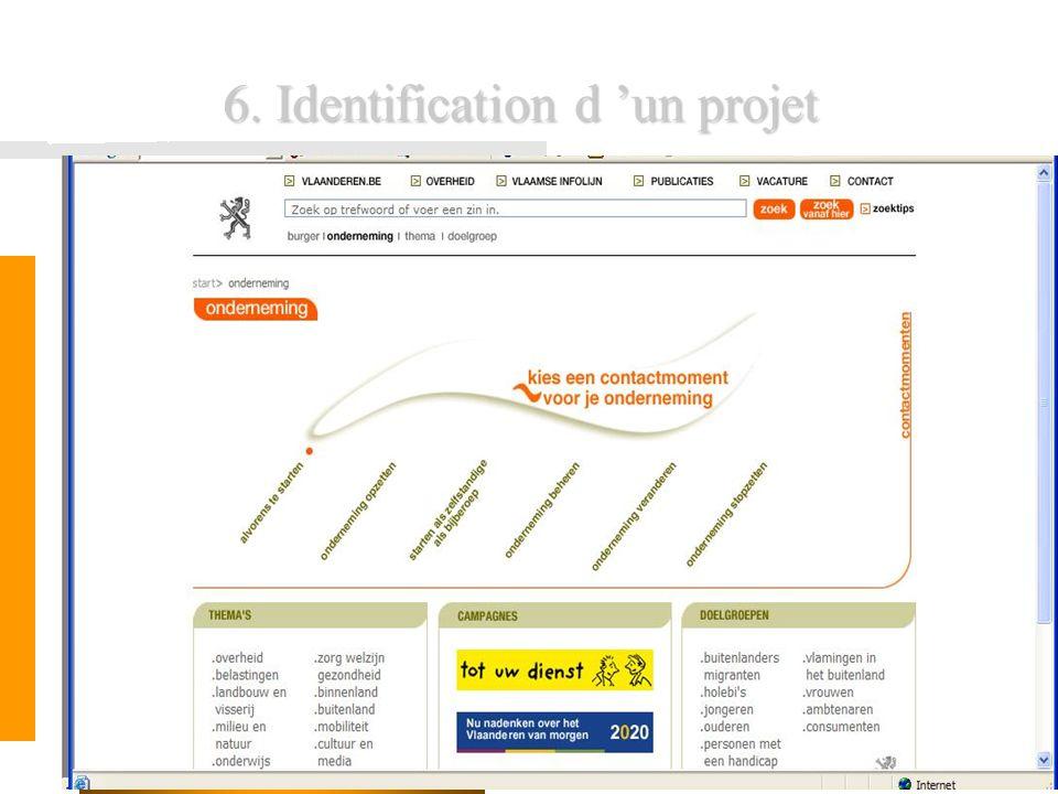 FUNDP - Formation INEMAP CFWB53 6. Identification d un projet