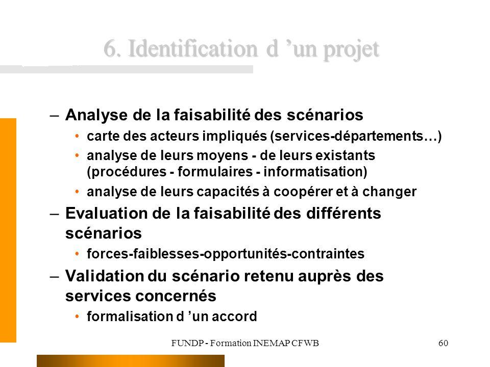 FUNDP - Formation INEMAP CFWB60 6. Identification d un projet –Analyse de la faisabilité des scénarios carte des acteurs impliqués (services-départeme