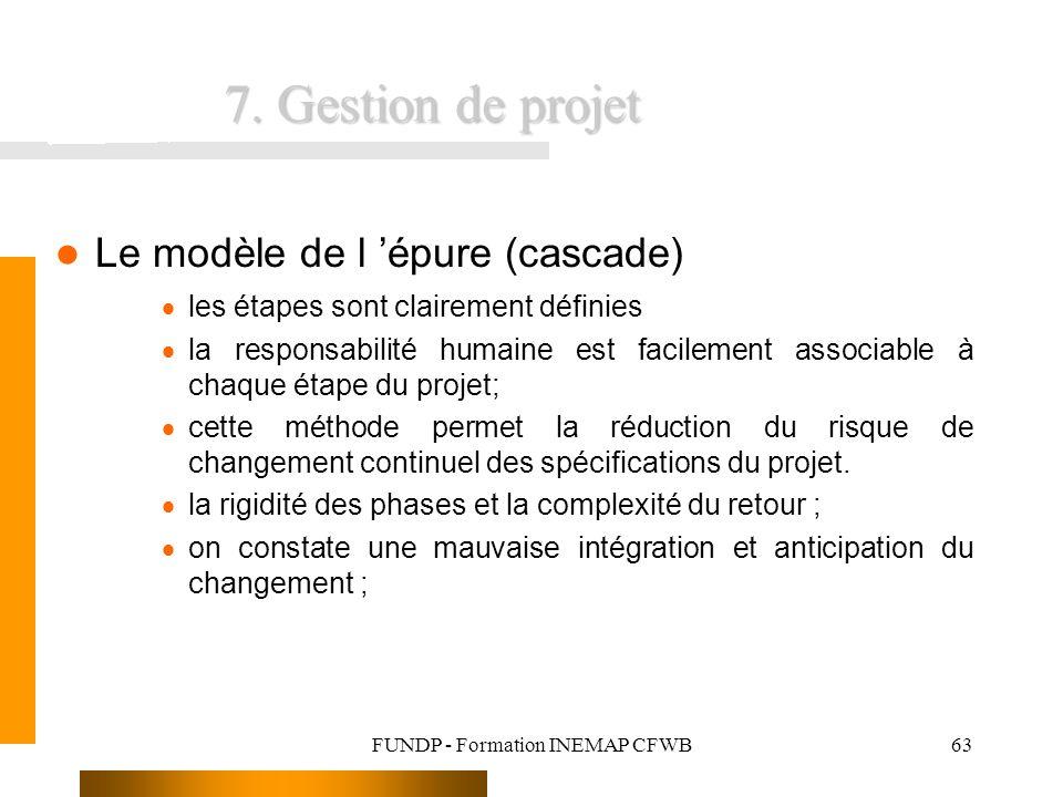 FUNDP - Formation INEMAP CFWB63 7. Gestion de projet Le modèle de l épure (cascade) les étapes sont clairement définies la responsabilité humaine est