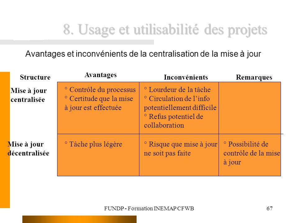 FUNDP - Formation INEMAP CFWB67 8. Usage et utilisabilité des projets Avantages et inconvénients de la centralisation de la mise à jour Avantages Inco