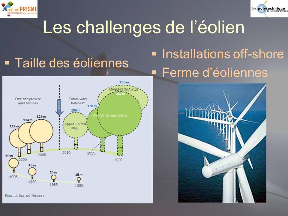 Les challenges de léolien Taille des éoliennes Installations off-shore Ferme déoliennes
