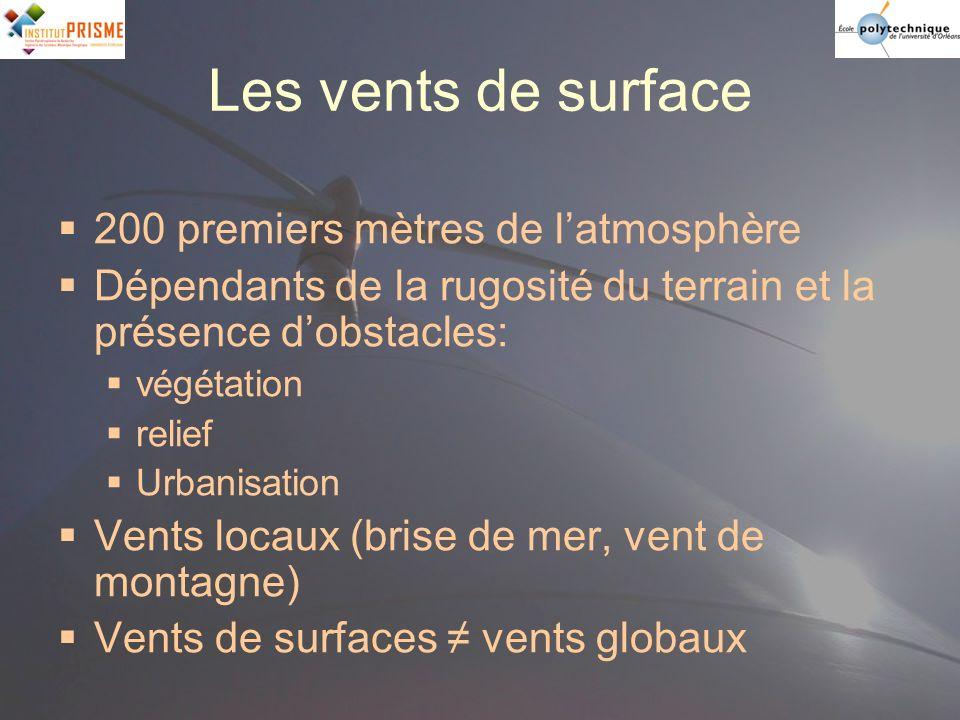 Les vents de surface 200 premiers mètres de latmosphère Dépendants de la rugosité du terrain et la présence dobstacles: végétation relief Urbanisation