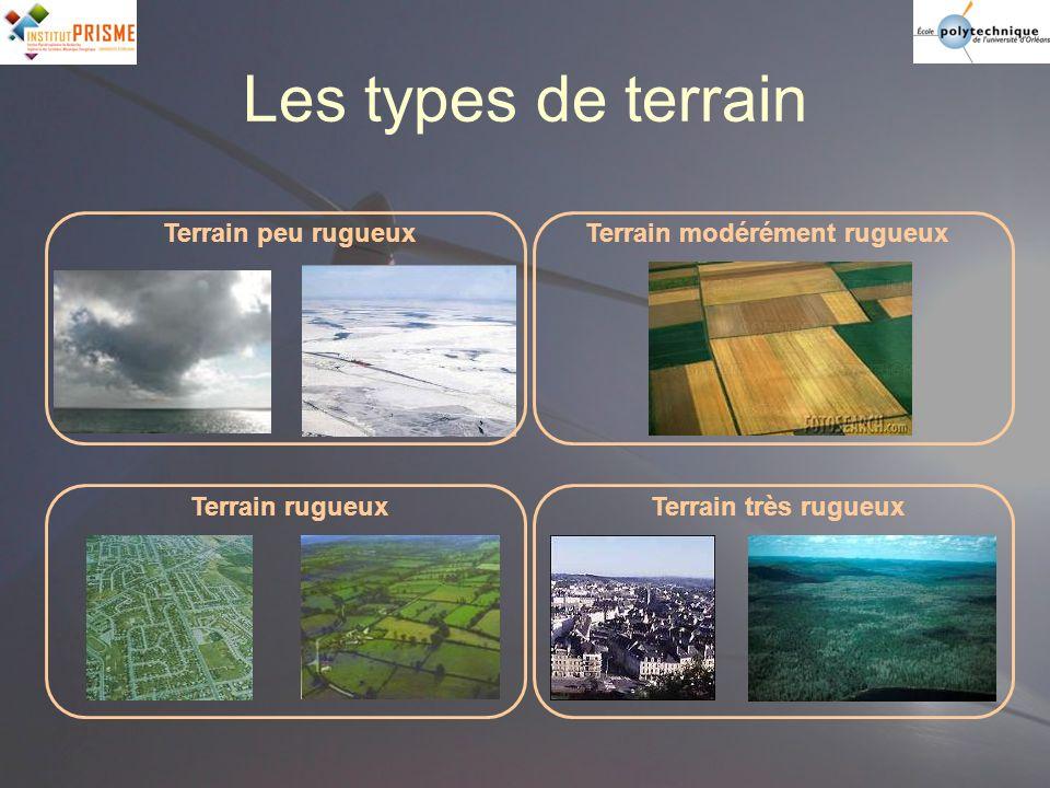 Les types de terrain Terrain peu rugueuxTerrain modérément rugueux Terrain rugueuxTerrain très rugueux