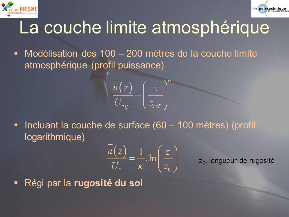 La couche limite atmosphérique Modélisation des 100 – 200 mètres de la couche limite atmosphérique (profil puissance) Incluant la couche de surface (6