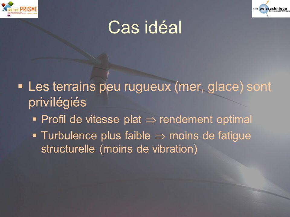 Cas idéal Les terrains peu rugueux (mer, glace) sont privilégiés Profil de vitesse plat rendement optimal Turbulence plus faible moins de fatigue stru