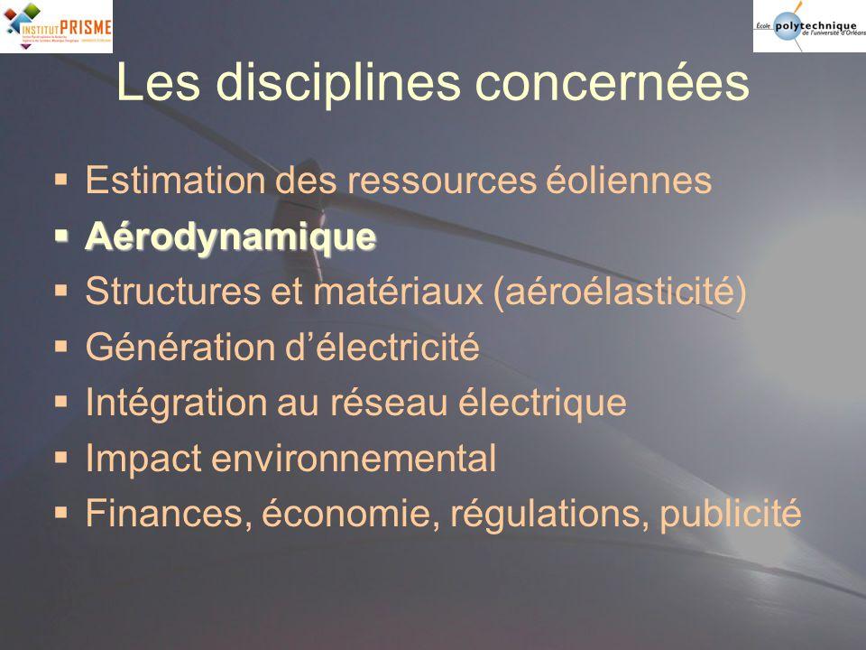 Les disciplines concernées Estimation des ressources éoliennes Aérodynamique Aérodynamique Structures et matériaux (aéroélasticité) Génération délectr
