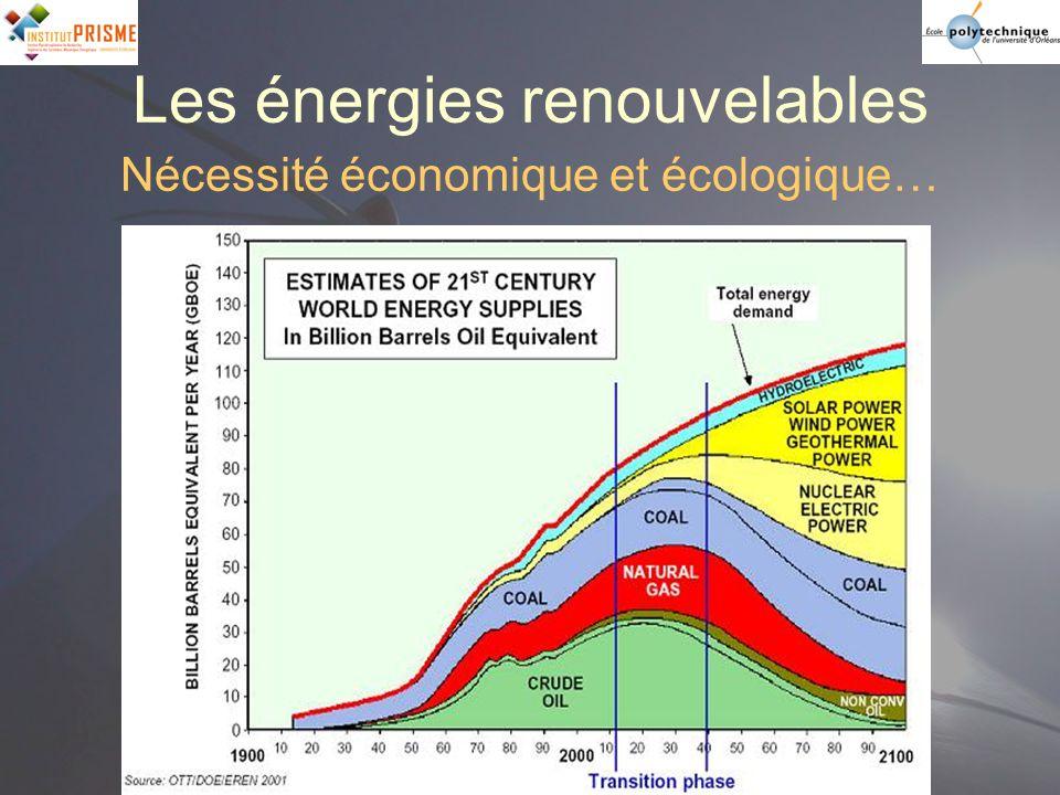 Les énergies renouvelables Nécessité économique et écologique…