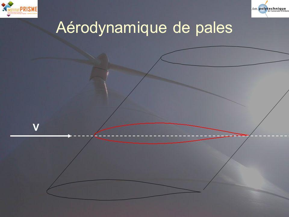 Aérodynamique de pales V