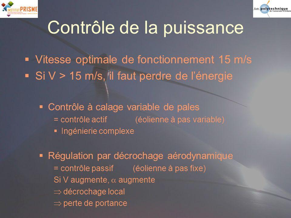 Contrôle de la puissance Vitesse optimale de fonctionnement 15 m/s Si V > 15 m/s, il faut perdre de lénergie Contrôle à calage variable de pales = con