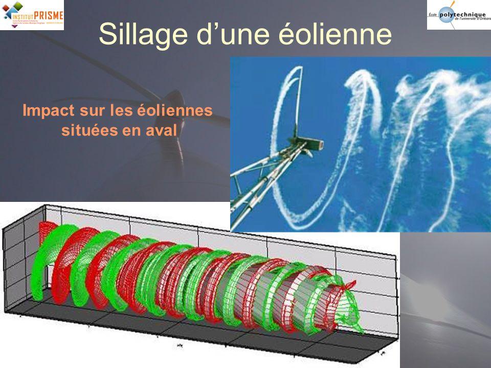 Sillage dune éolienne Impact sur les éoliennes situées en aval