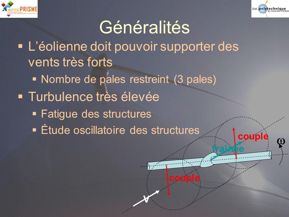 Généralités Léolienne doit pouvoir supporter des vents très forts Nombre de pales restreint (3 pales) Turbulence très élevée Fatigue des structures Ét