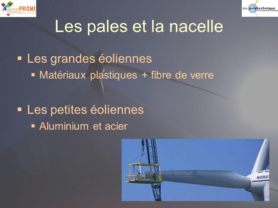 Les pales et la nacelle Les grandes éoliennes Matériaux plastiques + fibre de verre Les petites éoliennes Aluminium et acier