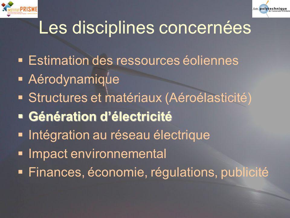 Les disciplines concernées Estimation des ressources éoliennes Aérodynamique Structures et matériaux (Aéroélasticité) Génération délectricité Générati