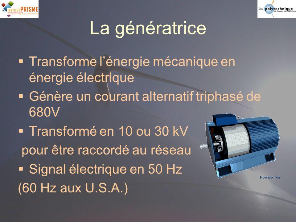 La génératrice Transforme lénergie mécanique en énergie électrique Génère un courant alternatif triphasé de 680V Transformé en 10 ou 30 kV pour être r