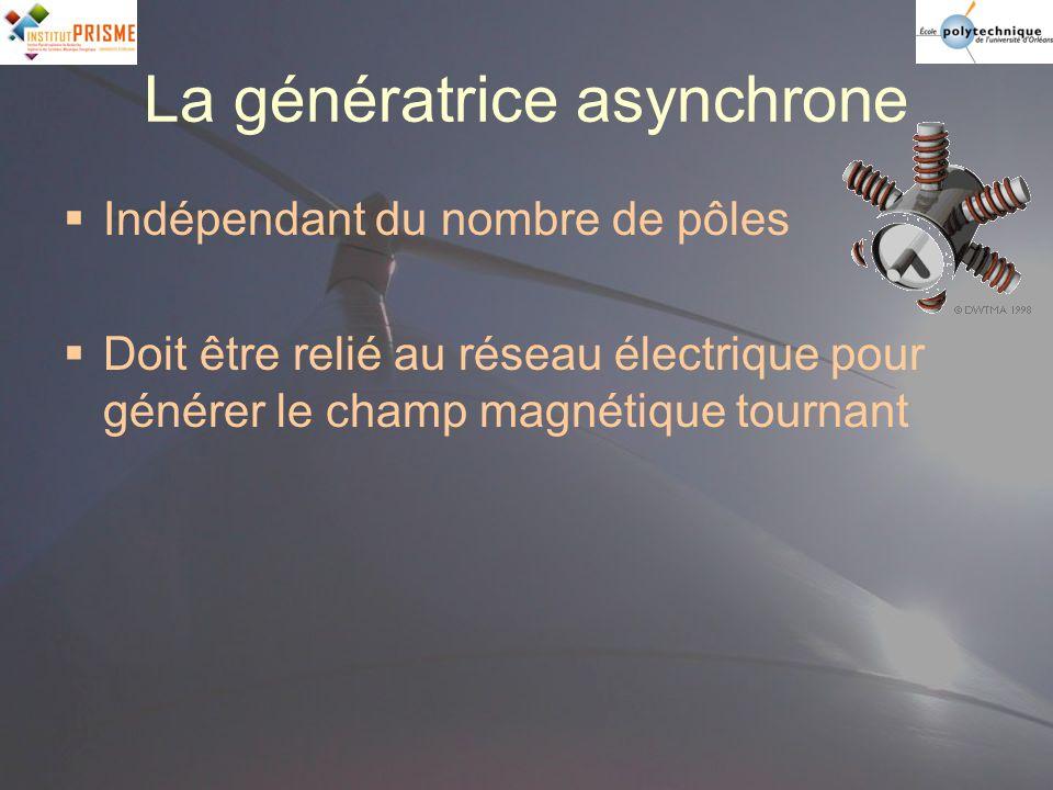 La génératrice asynchrone Indépendant du nombre de pôles Doit être relié au réseau électrique pour générer le champ magnétique tournant