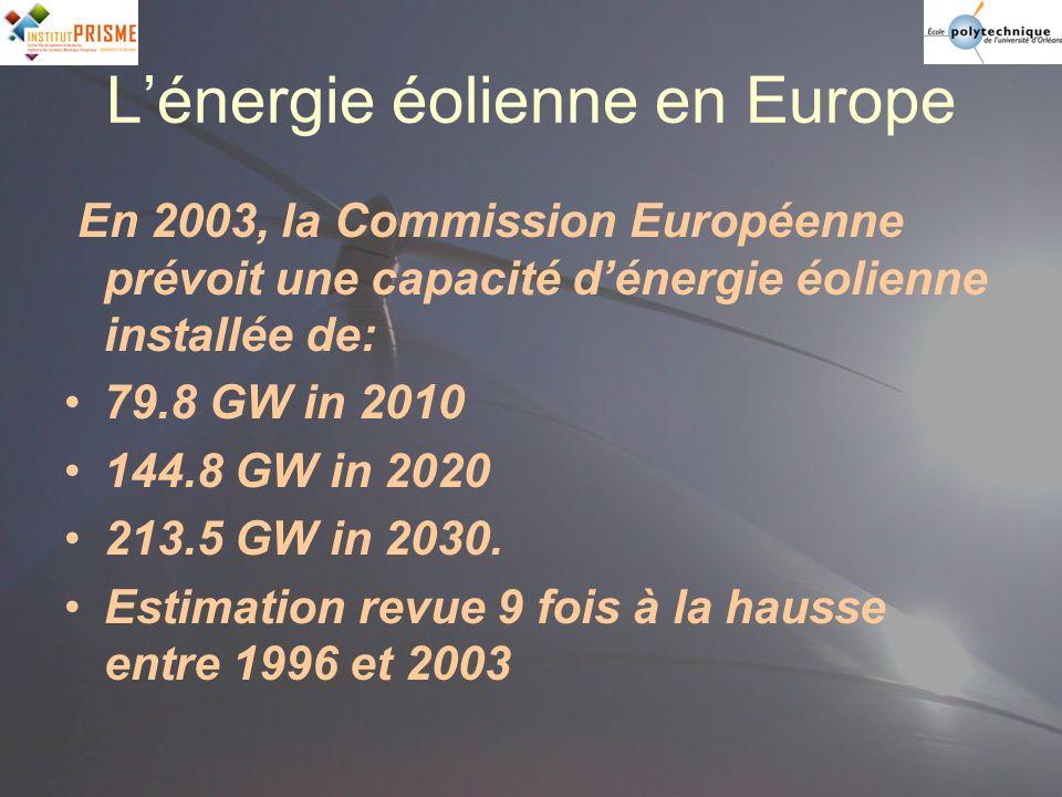 En 2003, la Commission Européenne prévoit une capacité dénergie éolienne installée de: 79.8 GW in 2010 144.8 GW in 2020 213.5 GW in 2030. Estimation r