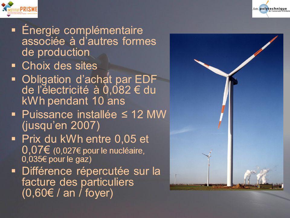 Énergie complémentaire associée à dautres formes de production Choix des sites Obligation dachat par EDF de lélectricité à 0,082 du kWh pendant 10 ans