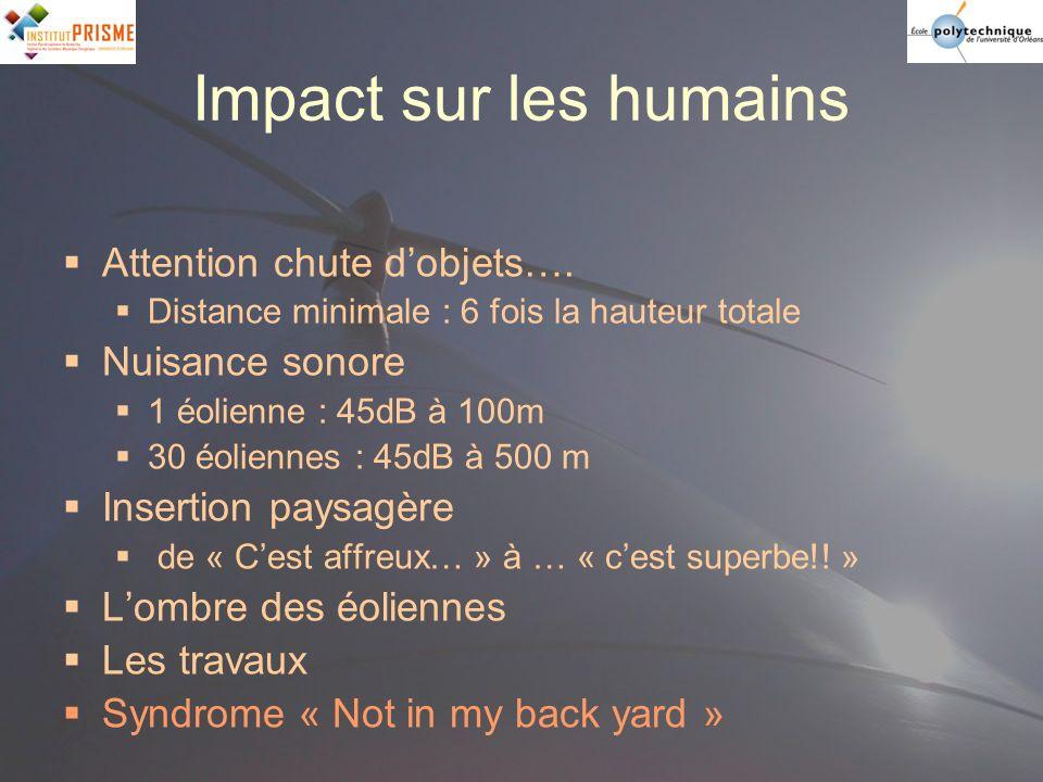 Impact sur les humains Attention chute dobjets…. Distance minimale : 6 fois la hauteur totale Nuisance sonore 1 éolienne : 45dB à 100m 30 éoliennes :