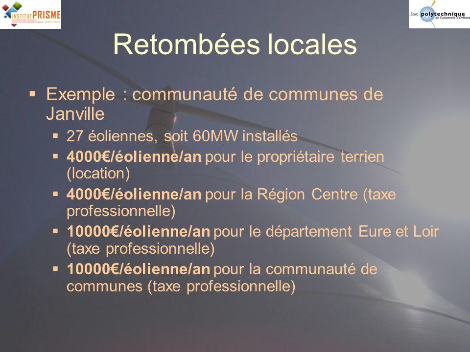 Retombées locales Exemple : communauté de communes de Janville 27 éoliennes, soit 60MW installés 4000/éolienne/an pour le propriétaire terrien (locati