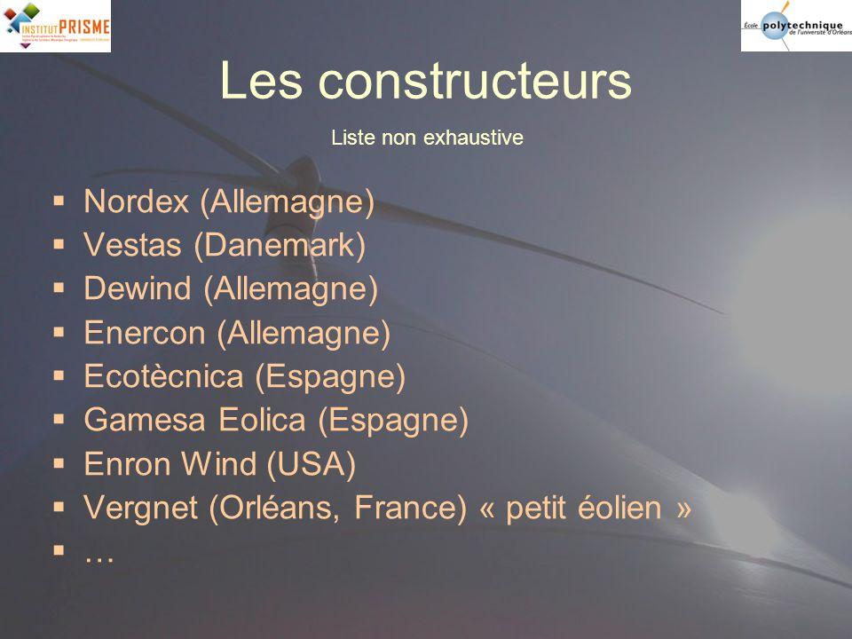 Les constructeurs Nordex (Allemagne) Vestas (Danemark) Dewind (Allemagne) Enercon (Allemagne) Ecotècnica (Espagne) Gamesa Eolica (Espagne) Enron Wind