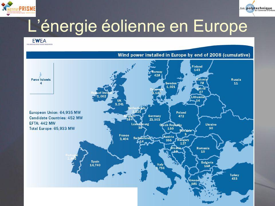 Lénergie éolienne offshore en Europe