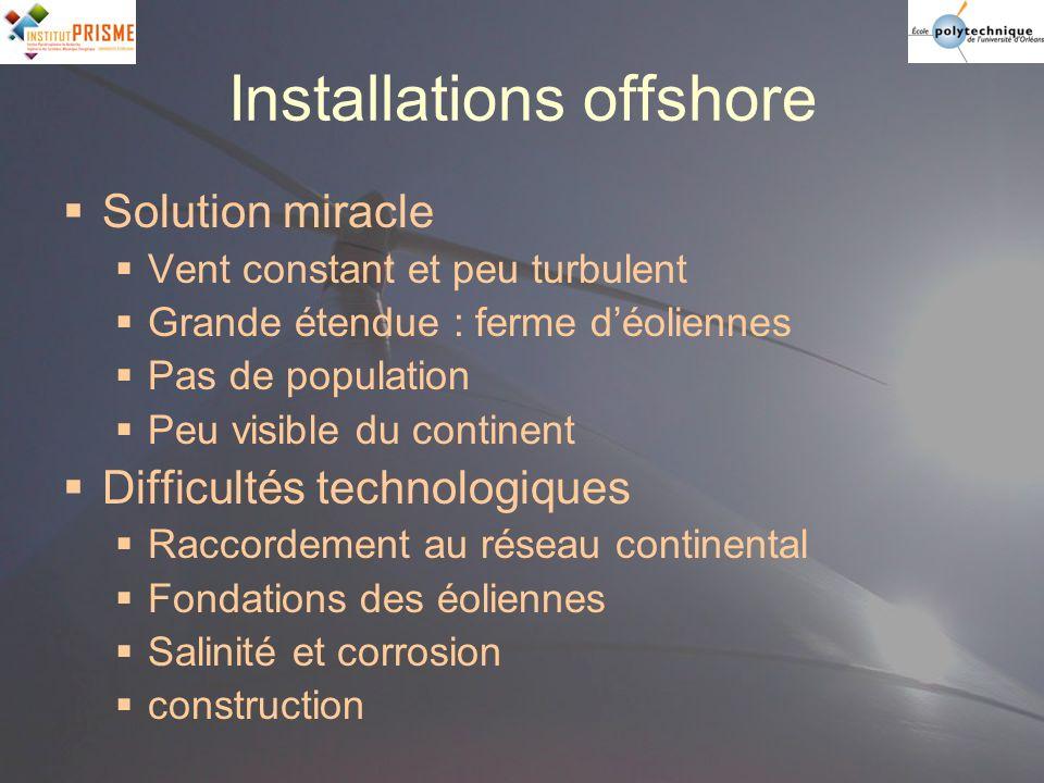 Installations offshore Solution miracle Vent constant et peu turbulent Grande étendue : ferme déoliennes Pas de population Peu visible du continent Di
