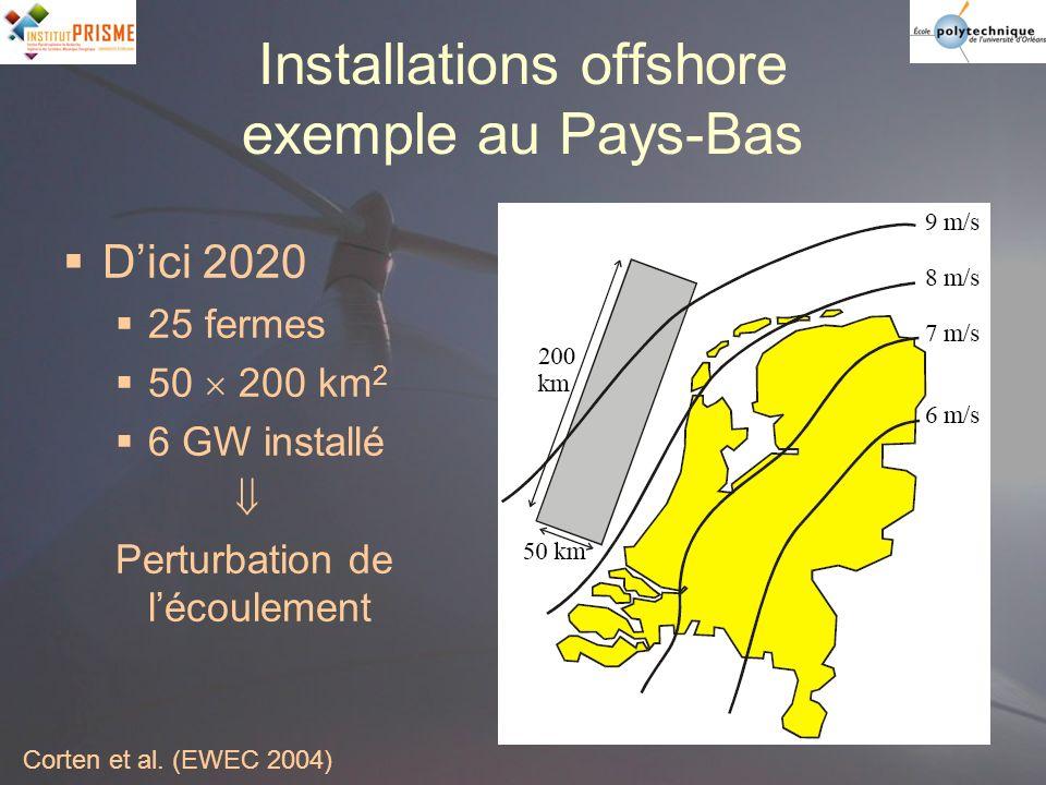 Installations offshore exemple au Pays-Bas Dici 2020 25 fermes 50 200 km 2 6 GW installé Perturbation de lécoulement Corten et al. (EWEC 2004)