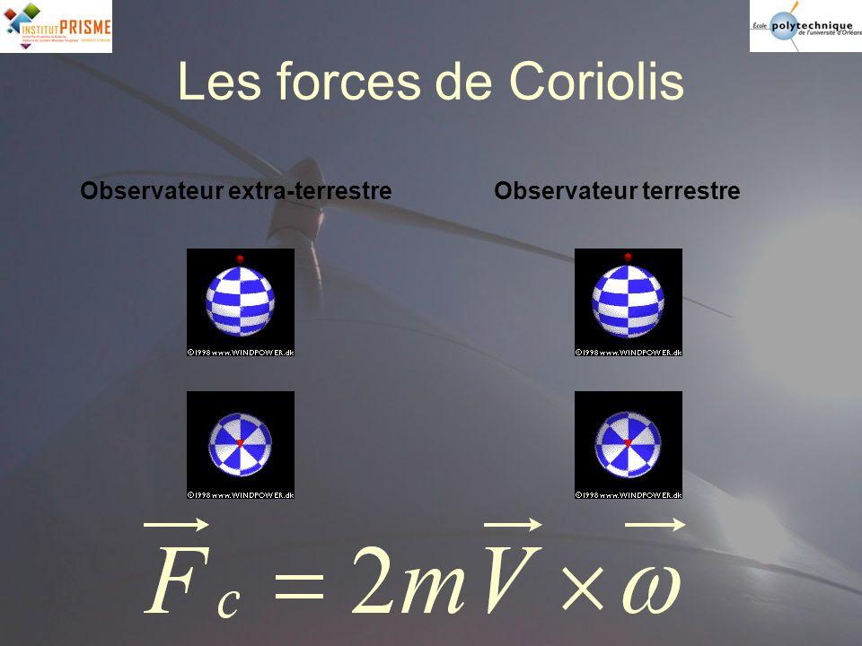Les forces de Coriolis Observateur terrestreObservateur extra-terrestre
