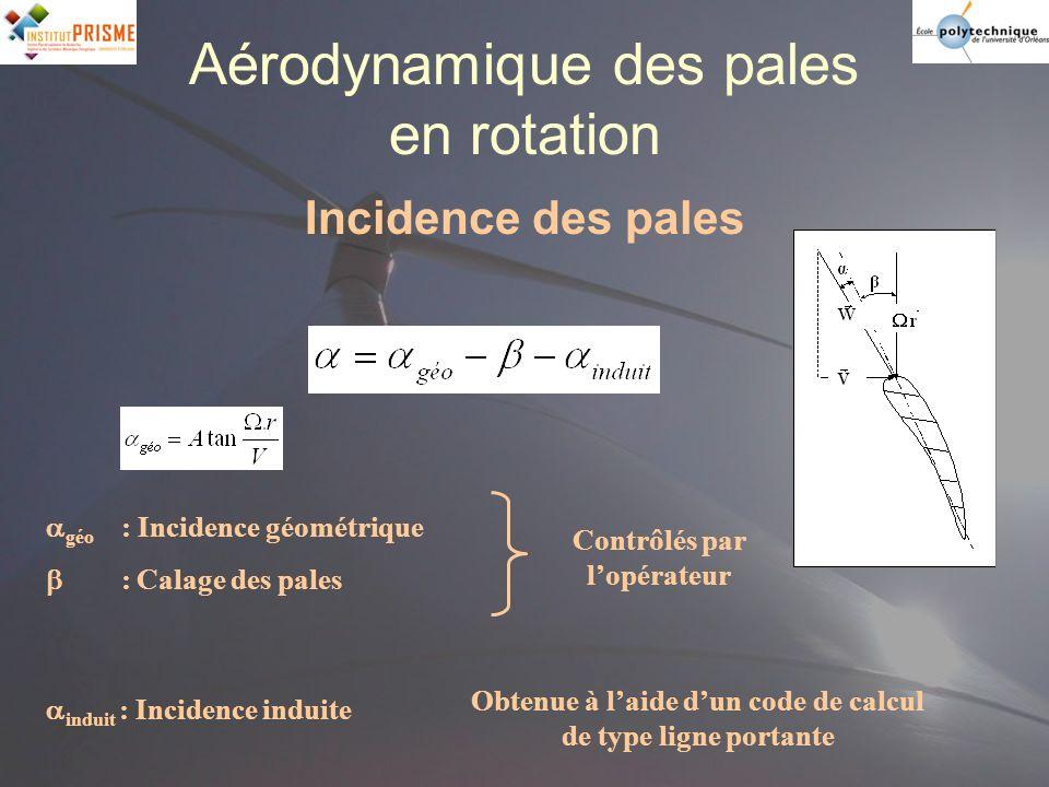 Aérodynamique des pales en rotation Incidence des pales géo : Incidence géométrique : Calage des pales Contrôlés par lopérateur Obtenue à laide dun co