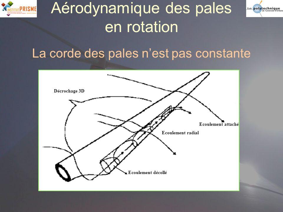 Ecoulement attaché Ecoulement radial Ecoulement décollé Décrochage 3D Aérodynamique des pales en rotation La corde des pales nest pas constante