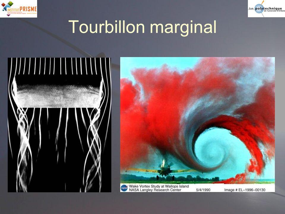 Tourbillon marginal