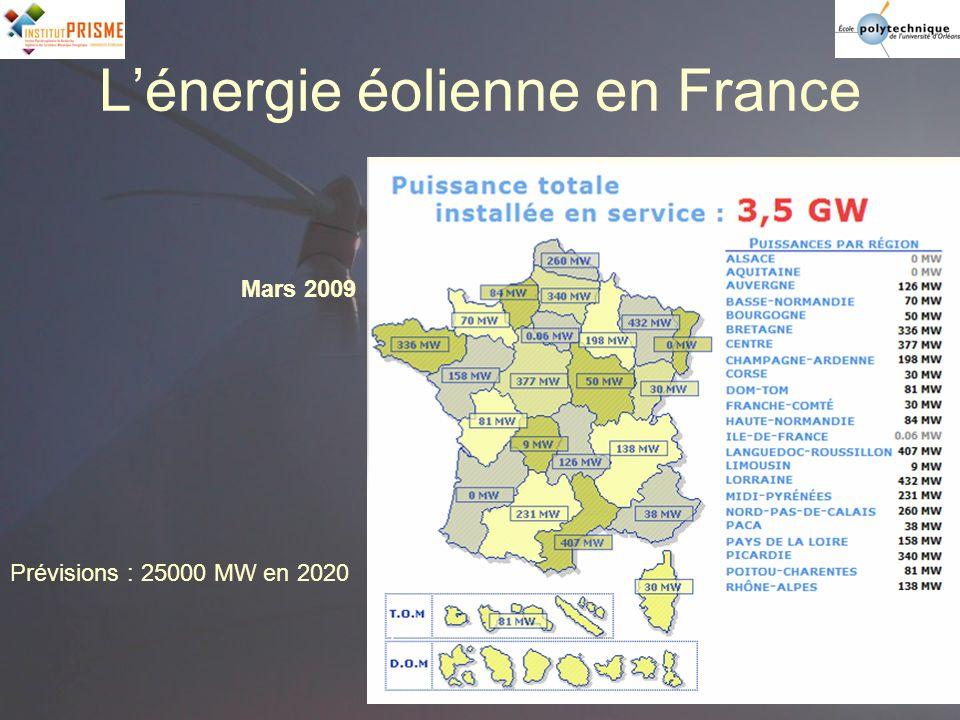 Lénergie éolienne en France Mars 2009 Prévisions : 25000 MW en 2020