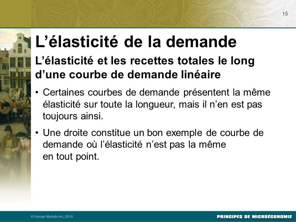 Lélasticité et les recettes totales le long dune courbe de demande linéaire Certaines courbes de demande présentent la même élasticité sur toute la lo