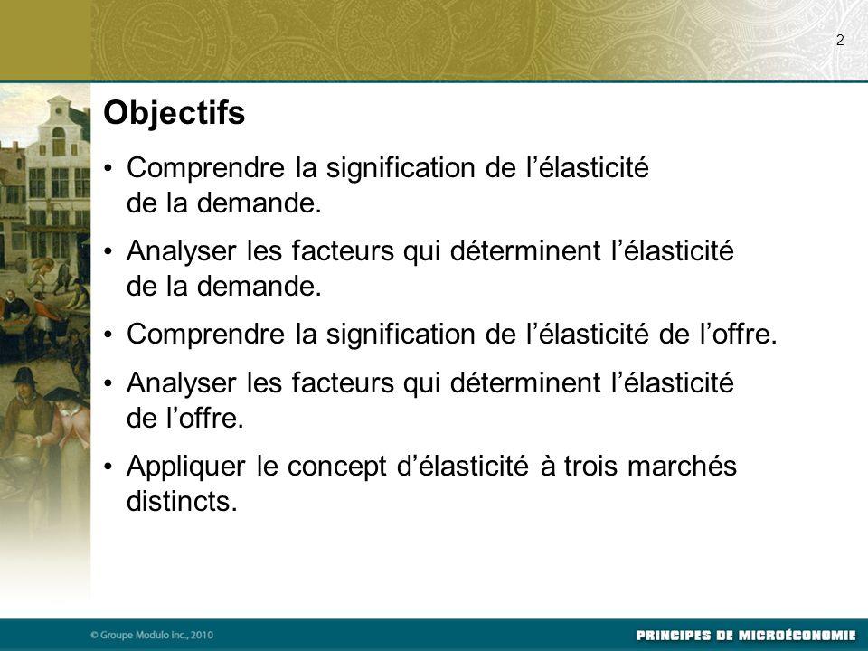 Objectifs 2 Comprendre la signification de lélasticité de la demande. Analyser les facteurs qui déterminent lélasticité de la demande. Comprendre la s