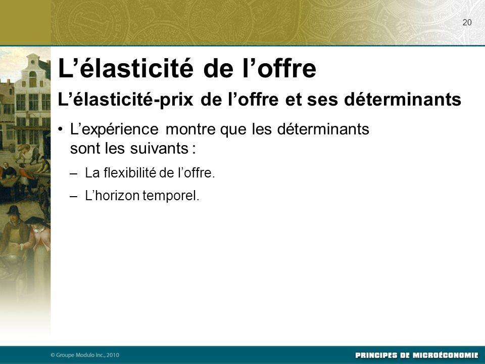 Lélasticité-prix de loffre et ses déterminants Lexpérience montre que les déterminants sont les suivants : –La flexibilité de loffre. –Lhorizon tempor