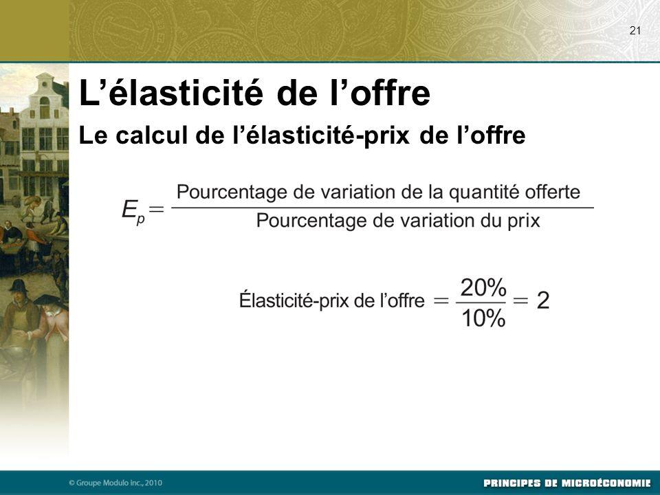 Le calcul de lélasticité-prix de loffre 21 Lélasticité de loffre