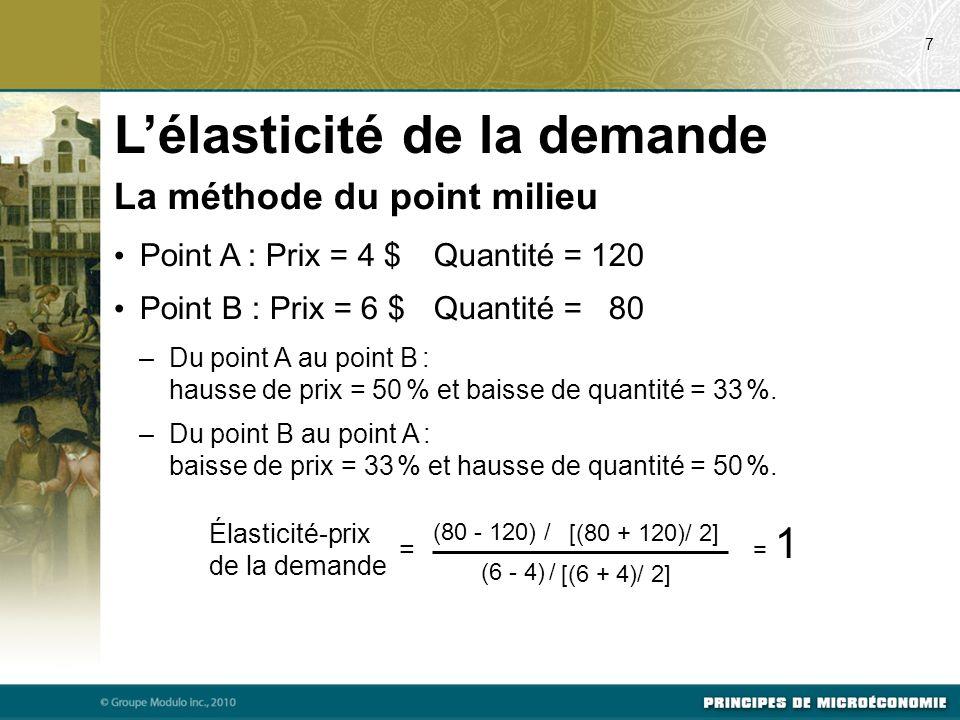 Élasticité-prix de la demande La méthode du point milieu Point A : Prix = 4 $Quantité = 120 Point B : Prix = 6 $Quantité = 80 –Du point A au point B :