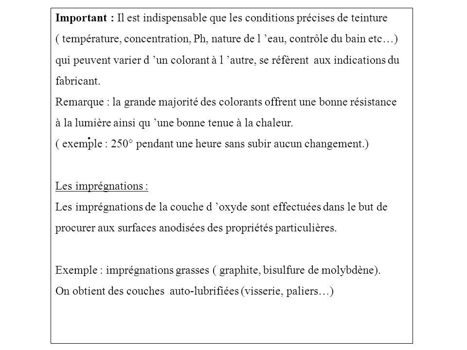 . Important : Il est indispensable que les conditions précises de teinture ( température, concentration, Ph, nature de l eau, contrôle du bain etc…) q