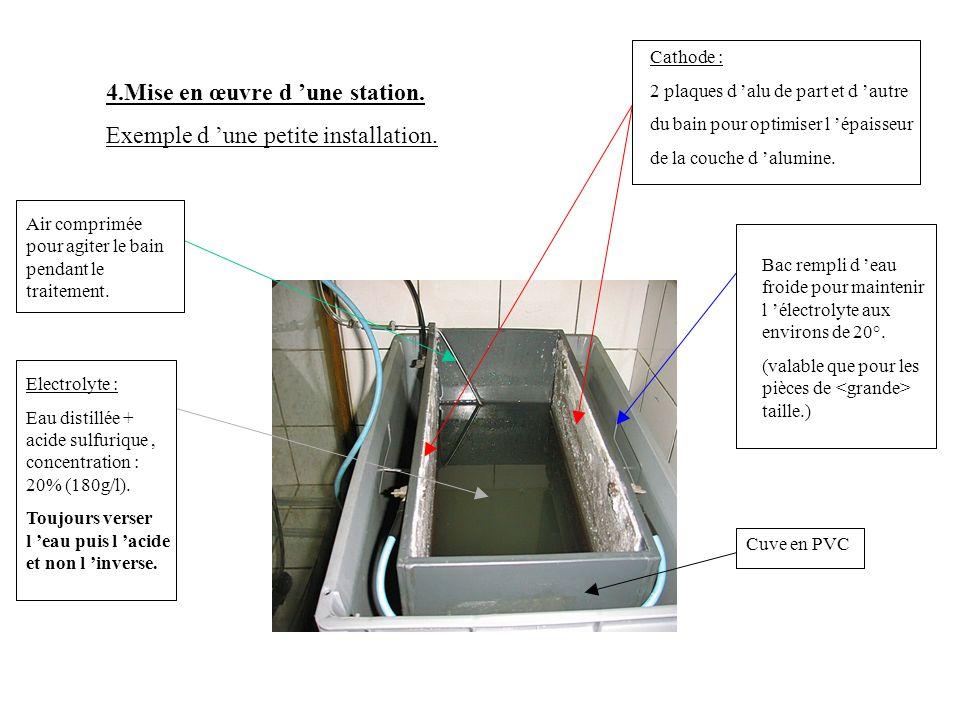 4.Mise en œuvre d une station. Exemple d une petite installation. Cathode : 2 plaques d alu de part et d autre du bain pour optimiser l épaisseur de l