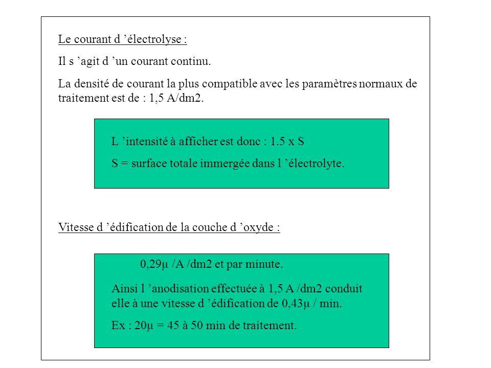 Le courant d électrolyse : Il s agit d un courant continu. La densité de courant la plus compatible avec les paramètres normaux de traitement est de :