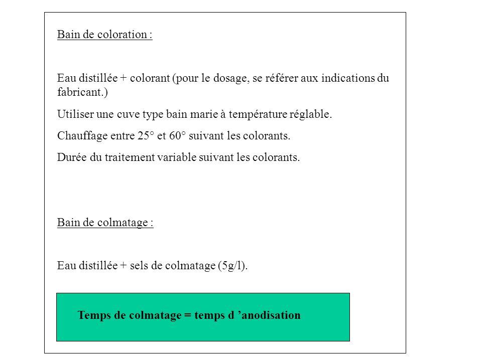 Bain de coloration : Eau distillée + colorant (pour le dosage, se référer aux indications du fabricant.) Utiliser une cuve type bain marie à températu