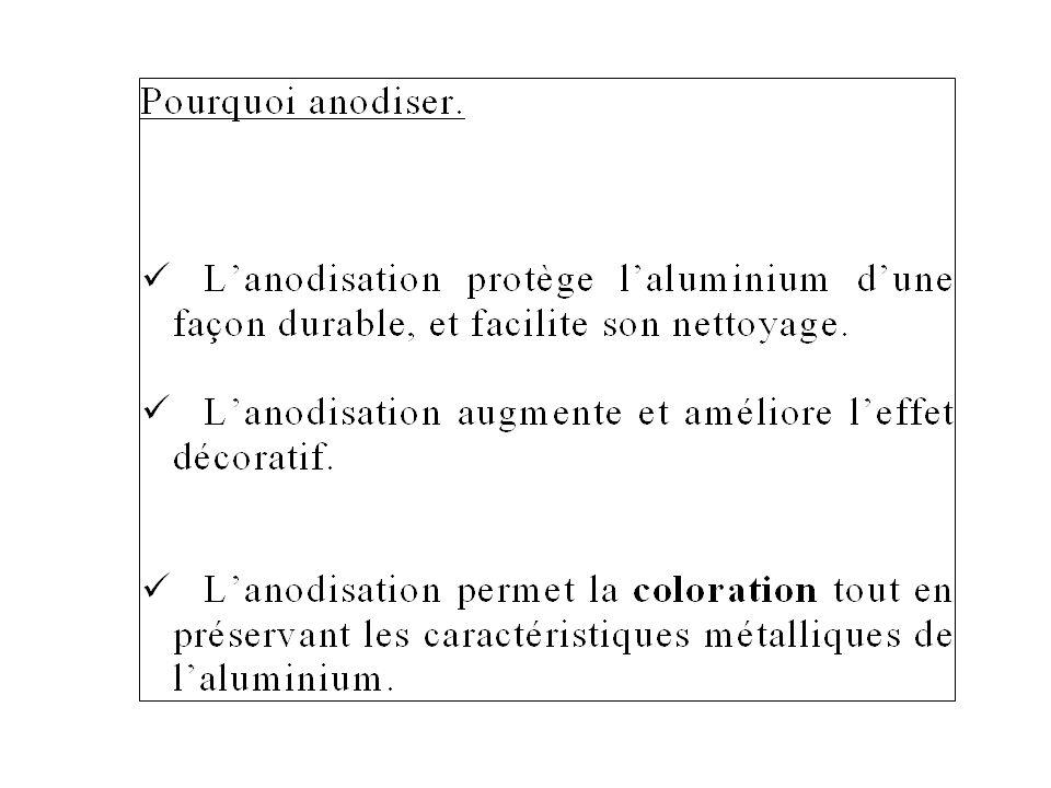 Quelques propriétés des couches d alumine.