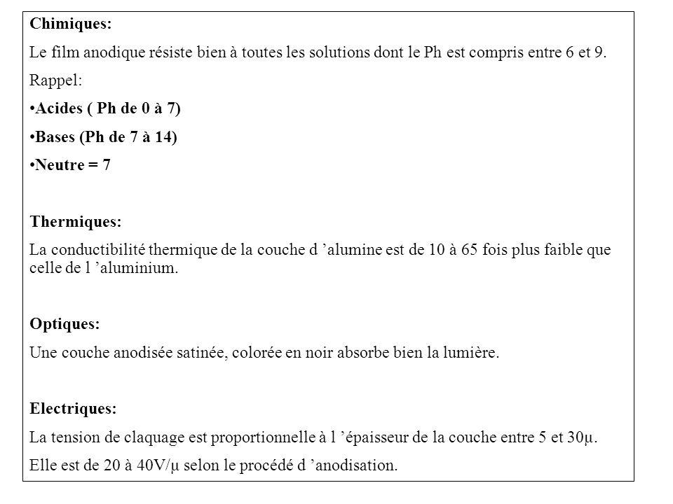 Chimiques: Le film anodique résiste bien à toutes les solutions dont le Ph est compris entre 6 et 9. Rappel: Acides ( Ph de 0 à 7) Bases (Ph de 7 à 14