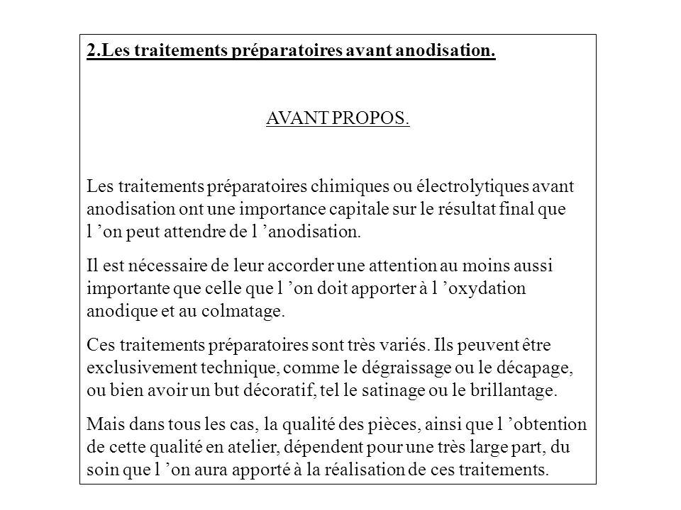 2.Les traitements préparatoires avant anodisation. AVANT PROPOS. Les traitements préparatoires chimiques ou électrolytiques avant anodisation ont une
