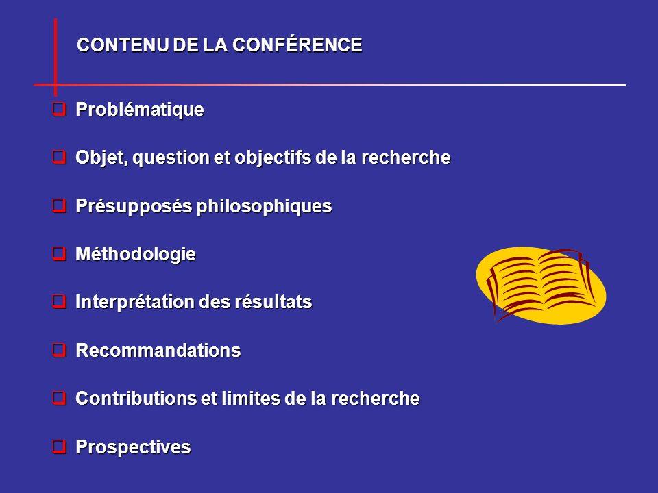 CONTENU DE LA CONFÉRENCE Problématique Problématique Objet, question et objectifs de la recherche Objet, question et objectifs de la recherche Présupp