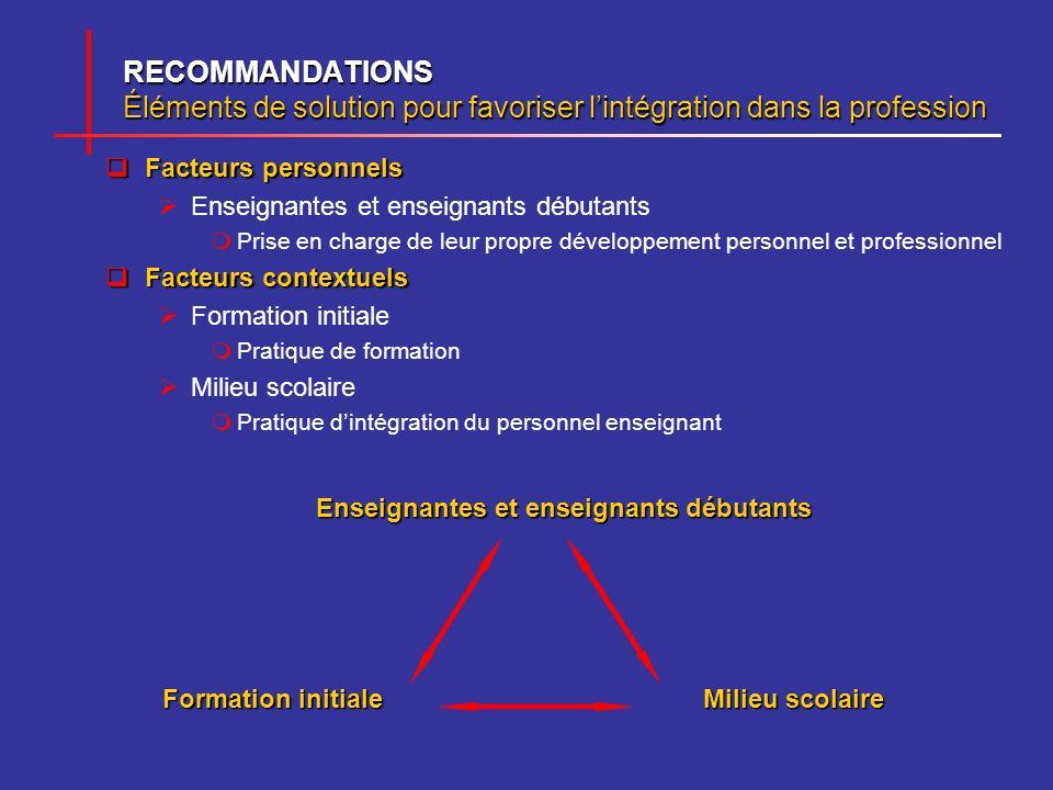 RECOMMANDATIONS Éléments de solution pour favoriser lintégration dans la profession Facteurs personnels Facteurs personnels Enseignantes et enseignant